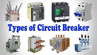 Circuit Breaker - Types of Circuit Breaker - Different Types of Circuit Breakers