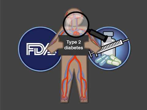 Ob die Gewichtszunahme bei Diabetes