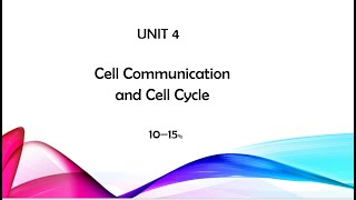 Unit 4 Review AP Biology