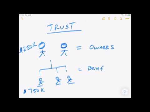 Expanding FDIC Coverage Through Trusts