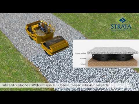 Water Bound Macadam Road Construction - игровое видео смотреть