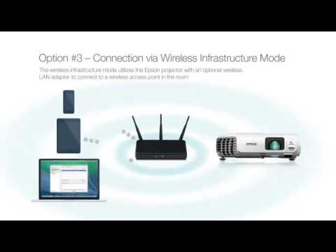 Advanced Network Connectivity Chapter 4: Wireless Infrastructure
