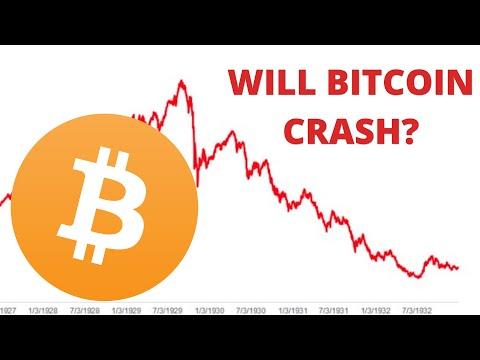 Crypto exchange sąrašo paslauga