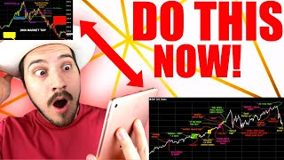 Stock Market Crash IS WORSE! ELECTION 2020 + STOCKS = BAD