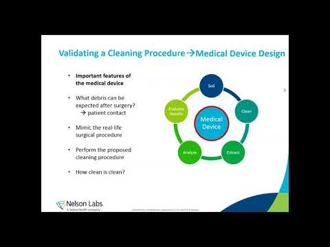 , title : 'Guidance for Cleaning, Disinfection and Sterilization of Reusable Medical Devices