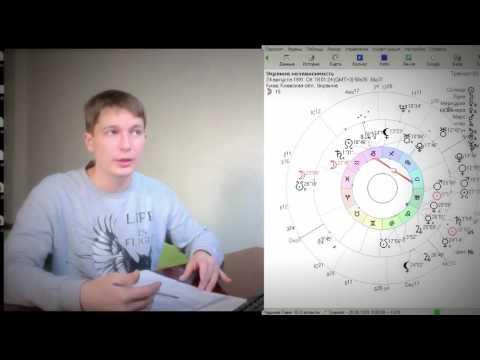 1980 гороскоп совместимости