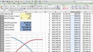 How to Make Loan  Amortization Tables in Excel || Download Demo File
