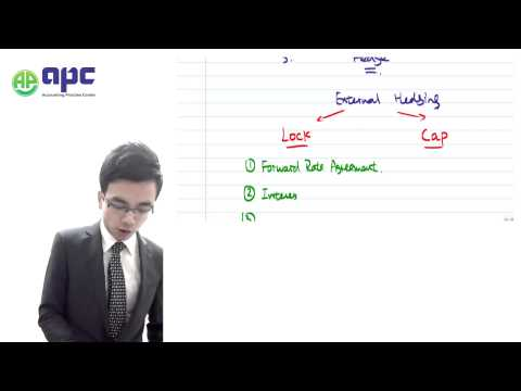 Video ACCA P4 lecture interest rate risk management overview