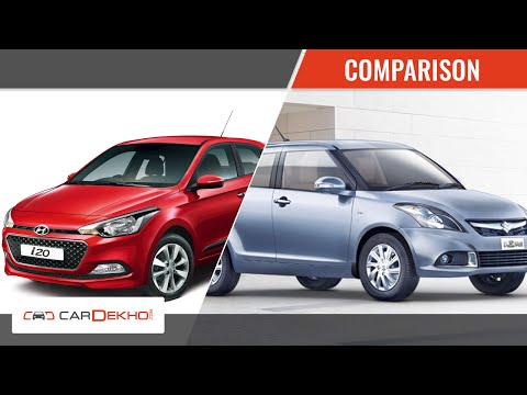 Hyundai Elite i20 vs Maruti Swift Dzire  | Video Comparison | CarDekho.com