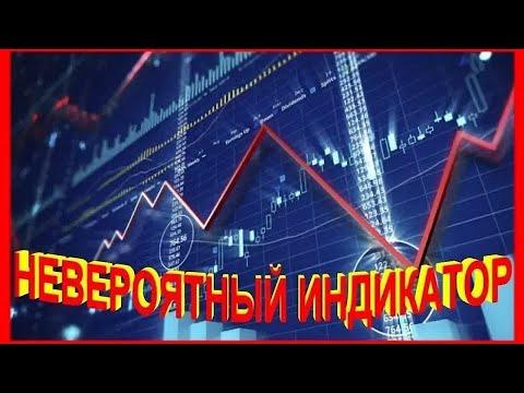 Стратегия торговли бинарными опционами на 4 часа