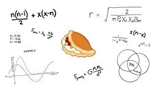 طريقة عمل القطايف بالعلوم - Egychology