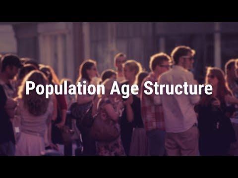 World Population data 2018