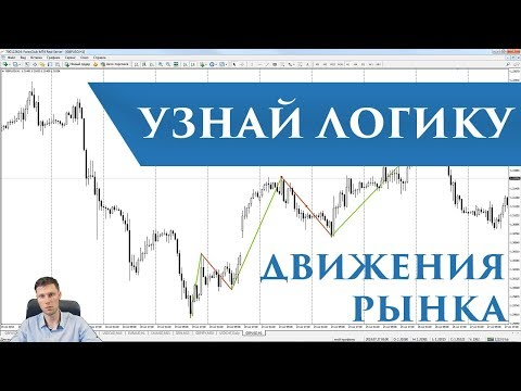 Forex clab international отщывы
