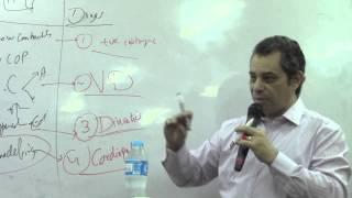 37.Dr.Ahmed Abdelrahman [Anti Heart Failure Drugs-Inotropic Agents-Digitalis(Kinetics and Action)]