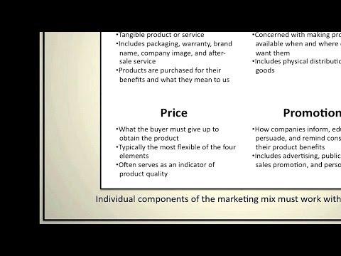 mp4 Marketing Mix 4ps, download Marketing Mix 4ps video klip Marketing Mix 4ps