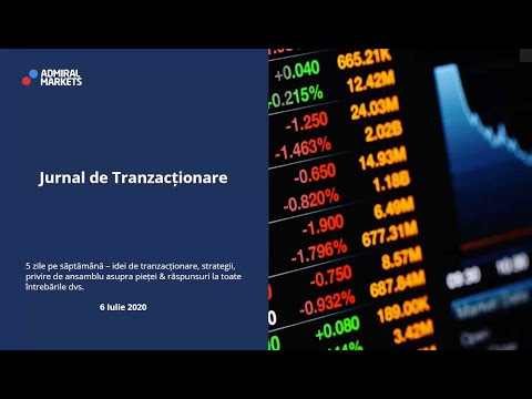Strategii de tranzacționare a opțiunilor video