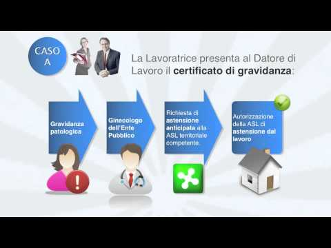 Quante sanguisughe di procedure sono necessarie a varicosity