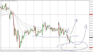 DAX30 Perf Index - Dax Technical Analysis for May 29 2017 by FXEmpire.com