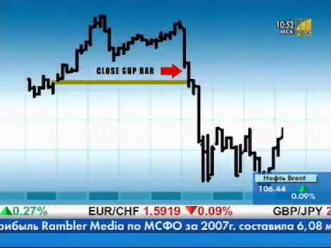 Европейский опцион это право