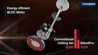 Crompton SilentPro - BLDC Motor For Amazing Savings