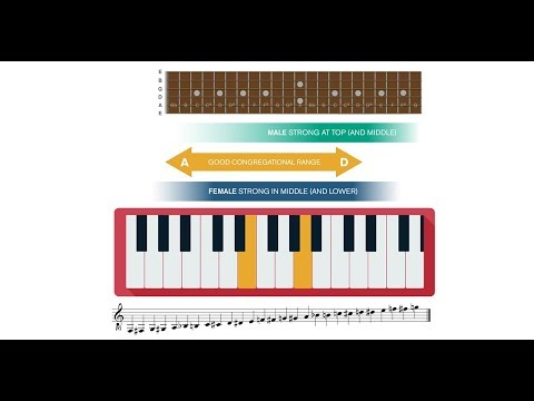 Free lesson from Musicademy's Worship Leading course: Choosing Songs