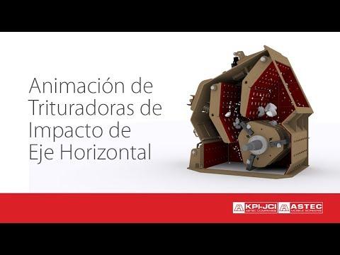 Animación de Trituradoras de Impacto de eje Horizontal