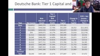 Deutsche Bank: A Greek Tragedy at a German Institution?