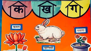 Hindi Varnmala Akshar Gyan/हिंदी वर्णमाला अक्षर ज्ञान