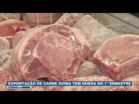 Exportação de carne suína brasileira tem queda