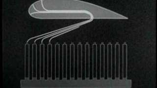 AERODYNAMICS - FORCES ACTING ON AN AIR FOIL