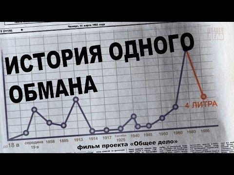 Курс валют форекс рубль