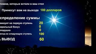Fo reve 5 звезд  100% живая очередь! Старт по маркетингу, каждые 5 дней!