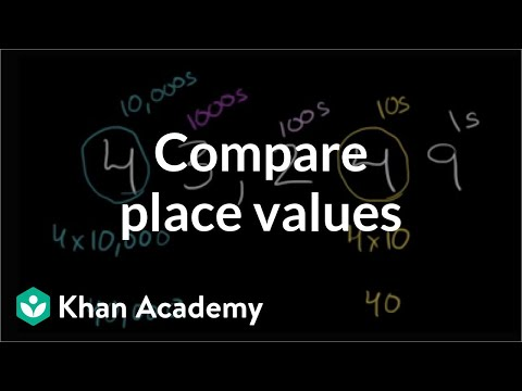 Comparing place values (video) Place value Khan Academy