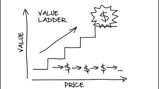 What is Your Value Ladder?
