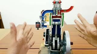 How Four Stroke Engine Works