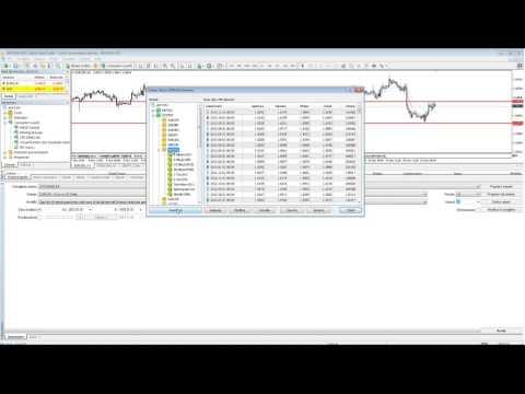 Profitto di rischio nel trading di opzioni