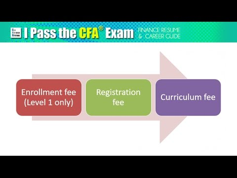 CFA Exam Cost Breakdown - YouTube