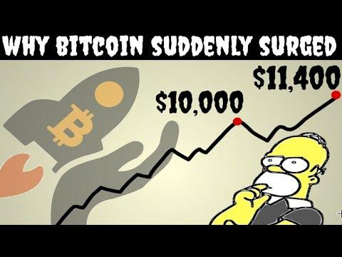 Robotas prekyba bitcoin gratis
