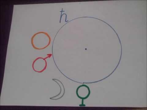 Евгения саликова астрология для начинающих как читать натальную карту скачать