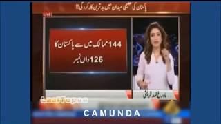 Pakistani media on Indian Education System