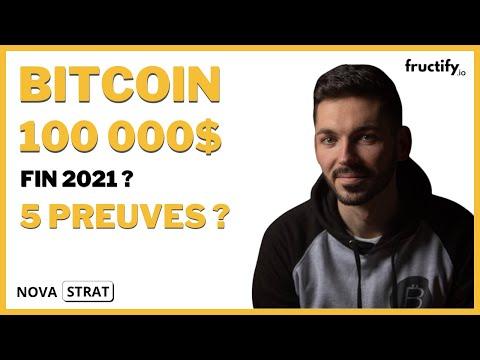 Bitcoin modelio dienos prekybininkas