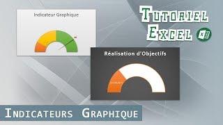 Excel   Indicateurs De Performance - Jauge Graphique