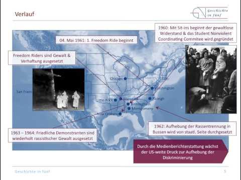 Die Bürgerrechtsbewegung in den USA (1955-1968)