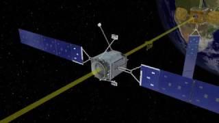MEV Mission Profile
