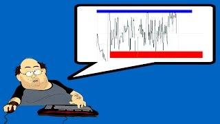Индикатор настроения рынка Кайман или как я торгую с помощью индикатора Каймана