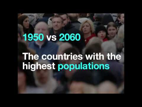 1950 vs 2060 The Countries with the highest populations