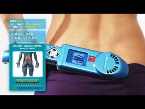 Intercostali bassi esercizi di mal di schiena