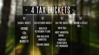 Understanding the 4 Tax Buckets [VIDEO]