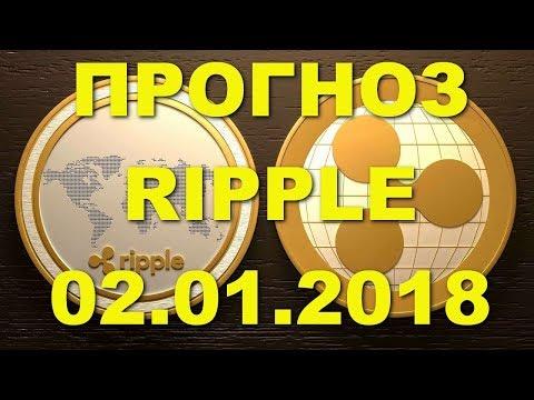 XRP/USD — Рипл Ripple прогноз цены / график цены на 2.02.2018 / 2 января 2018 года