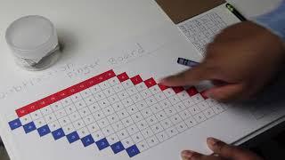 Montessori Addition & Subtraction Practice Charts #1
